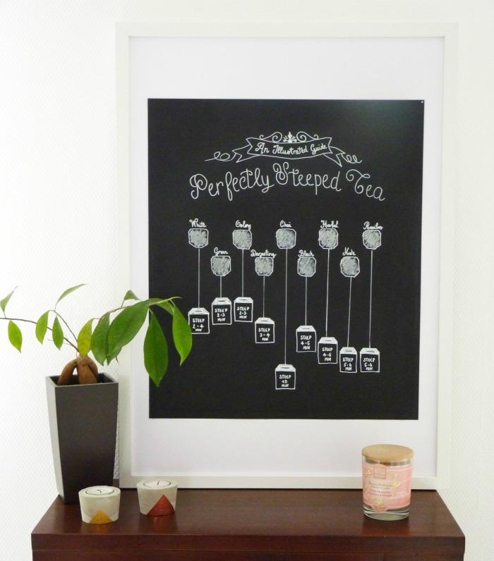 Une 2nd vie pour un vieux tableau ardoise black confetti - Tableau de cuisine moderne ...